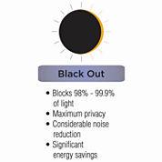 Eclipse Bryson Grommet-Top Valance